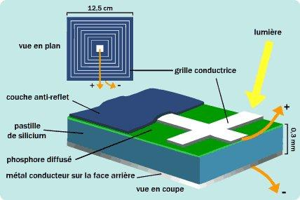 cellule_photovoltaque